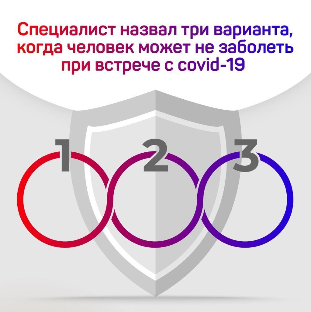 Три варианта защиты от коронавируса представили жителям столицы